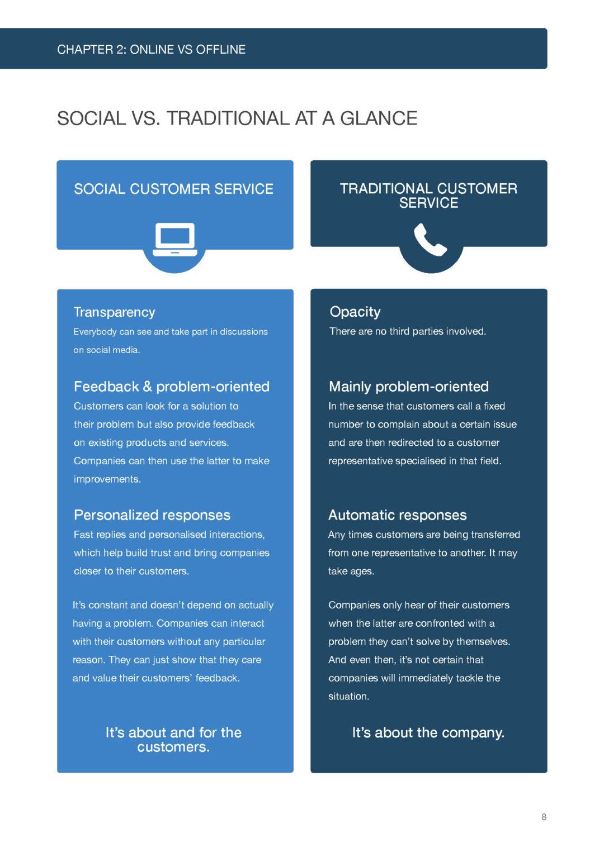 Social Customer Service 3