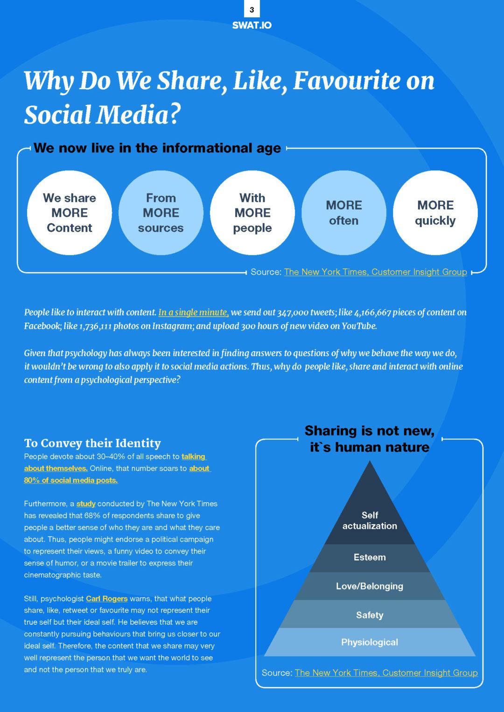 Die Psychologie des Social Media Marketings 1