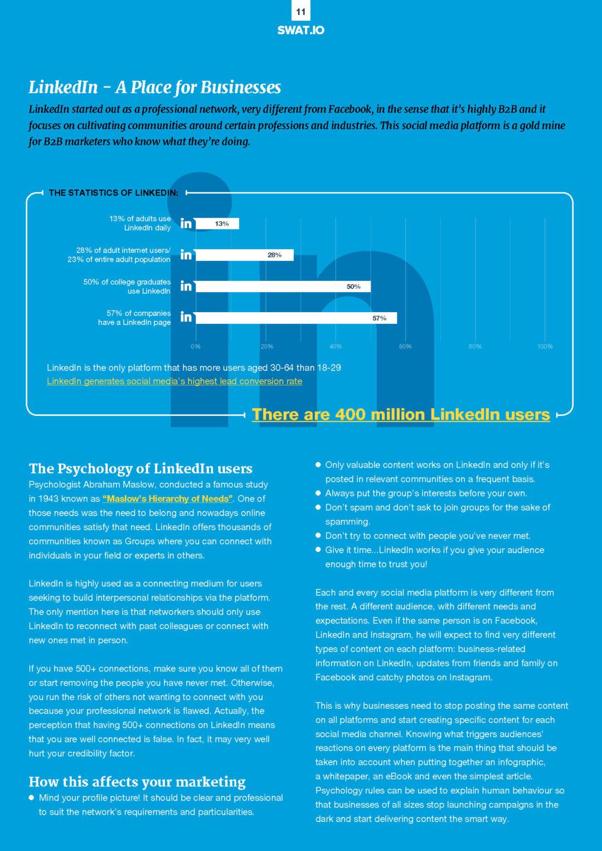 Die Psychologie des Social Media Marketings 3