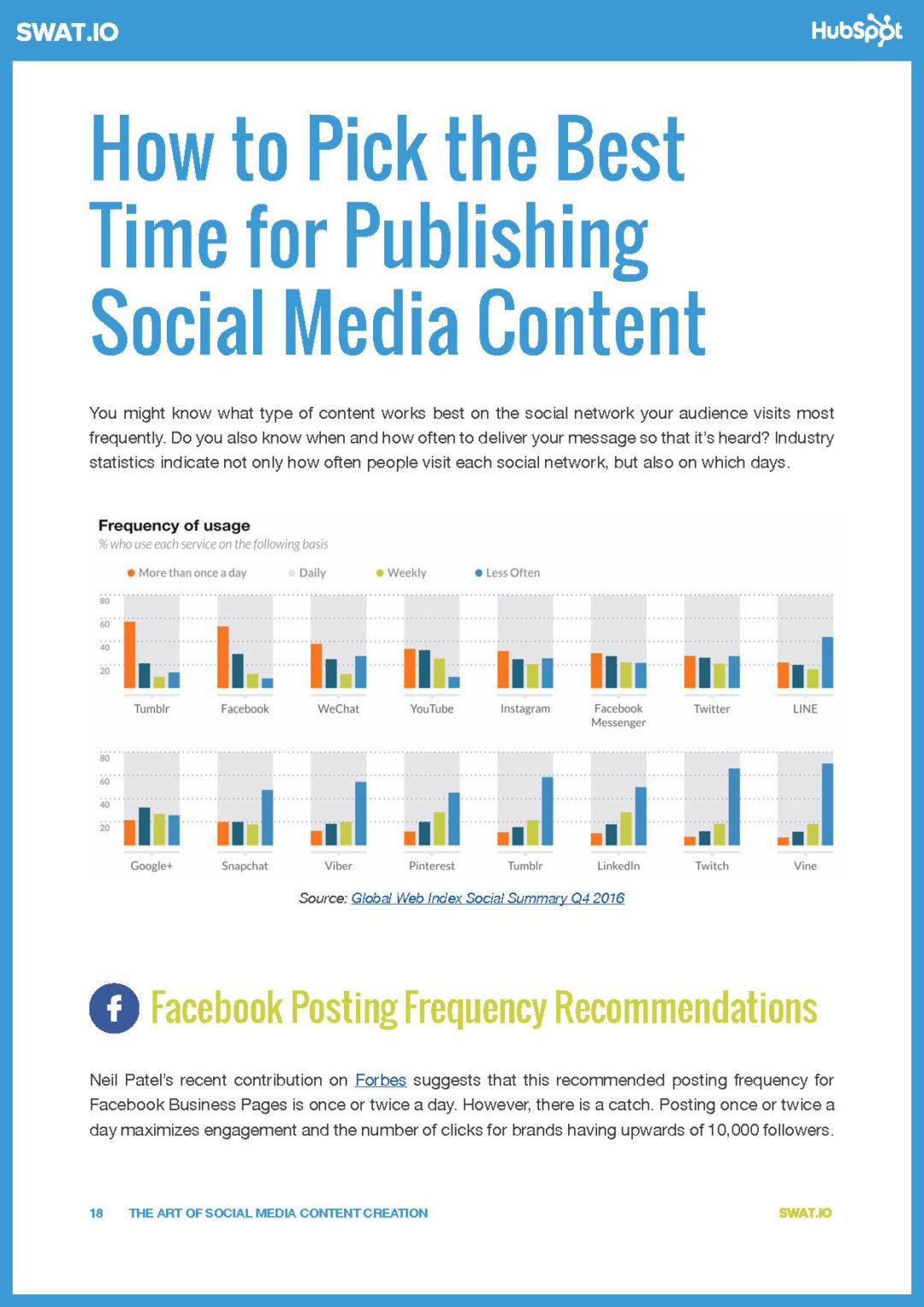 Die Kunst der Social Media Content Kreation 3