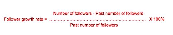 Die Top 3 Social Media Metriken für die größten Social Media Kanäle 7
