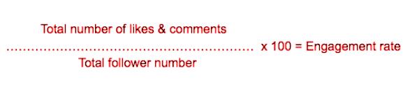 Die Top 3 Social Media Metriken für die größten Social Media Kanäle 8