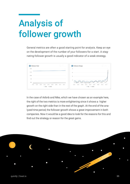 B2B Marketing im LinkedIn Universum 7