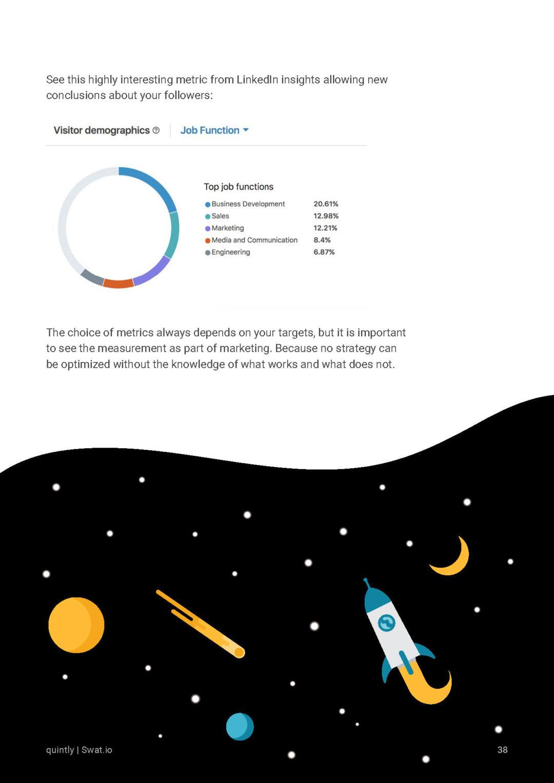 B2B Marketing im LinkedIn Universum 9