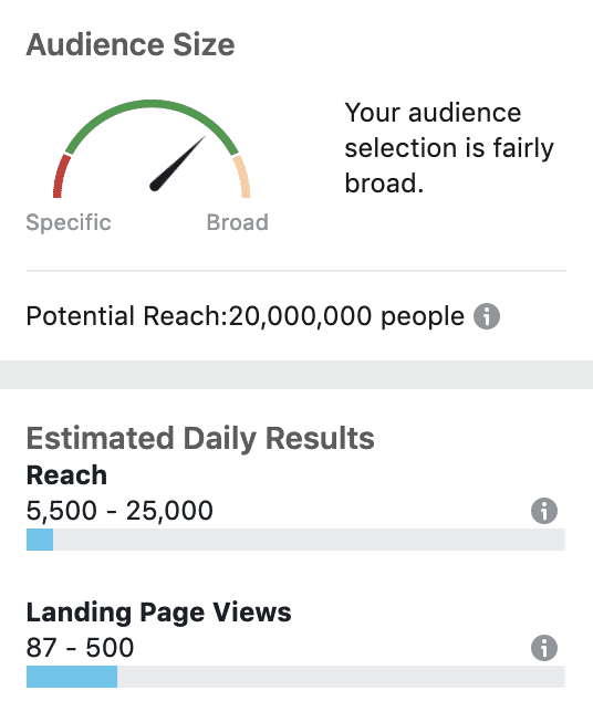 Facebook Instagram Ads Estimated Results