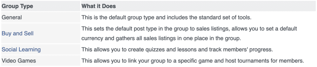 Facebook Group Types