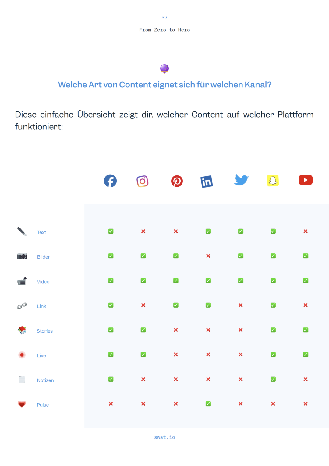 Social Media Strategie eBook Sneak Peek 06