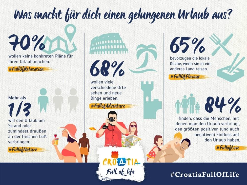 Social Media Redaktionsplan Infografik