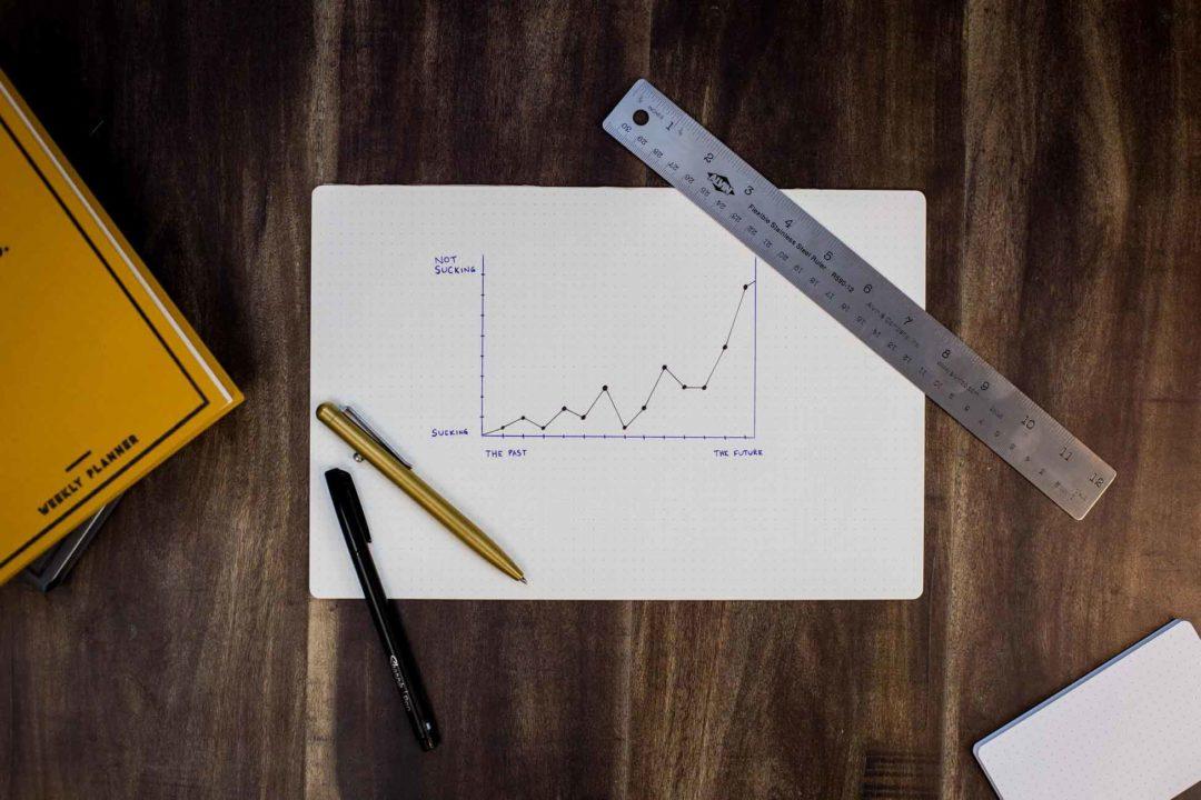Social Media Start Analyse