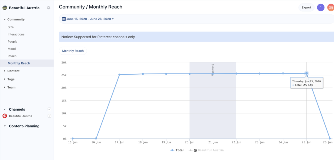 Pinterest Integration Swat.io: Analytics Reach